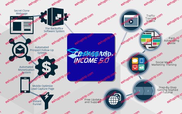 Patrich Chan CB Passive Income 5.0