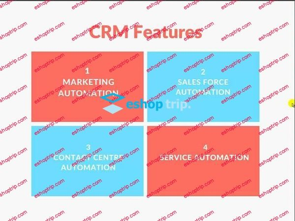 SkillTech Academy India SalesForce CRM A Complete Guide